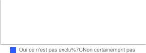 Alliance Borloo Villepin 2012 : une menace pour Sarkozy ?